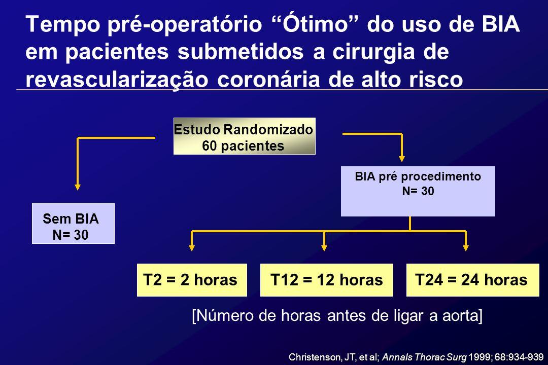 Estudo Randomizado 60 pacientes Sem BIA N= 30 BIA pré procedimento N= 30 T2 = 2 horas T12 = 12 horas T24 = 24 horas [Número de horas antes de ligar a