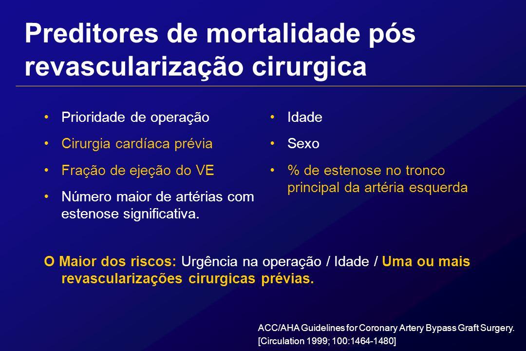 Preditores de mortalidade pós revascularização cirurgica Prioridade de operação Cirurgia cardíaca prévia Fração de ejeção do VE Número maior de artéri
