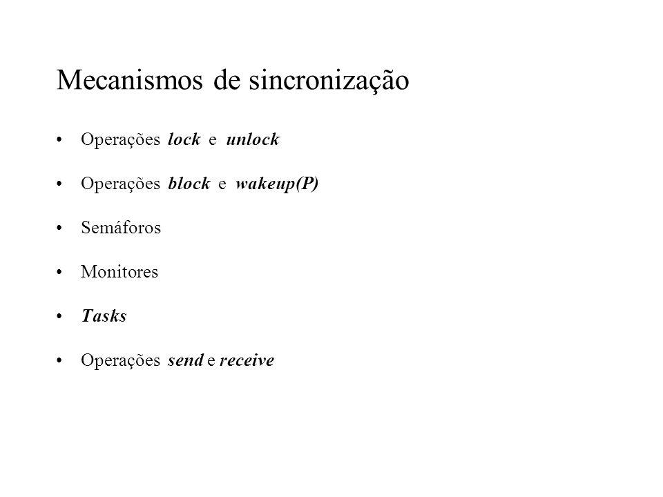 Mecanismos de sincronização Operações lock e unlock Operações block e wakeup(P) Semáforos Monitores Tasks Operações send e receive