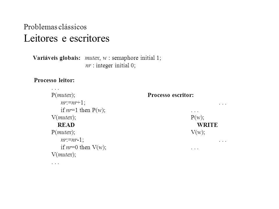 Problemas clássicos Leitores e escritores Variáveis globais: mutex, w : semaphore initial 1; nr : integer initial 0; Processo leitor:... P(mutex); Pro