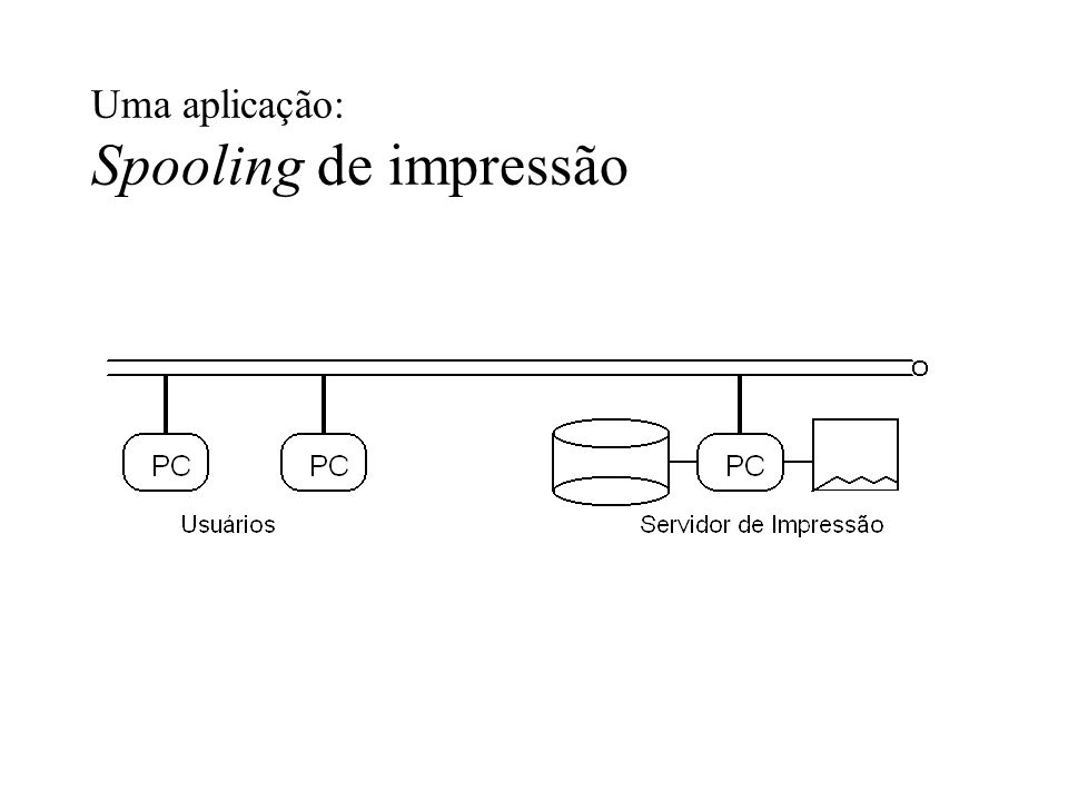Especificação do paralelismo Compartilhamento de uma variável V4program S : integer init 0; process p1; k: integer init 0; { loop S:= S+1; k:= k+1; exit when k = 100 endloop; nl; write( p1 ); tab(2); write(S) }; process p2; k: integer init 0; { loop S:= S+1; k:= k+1; exit when k = 100 endloop; nl; write( p2 ); tab(2); write(S) } endprogram