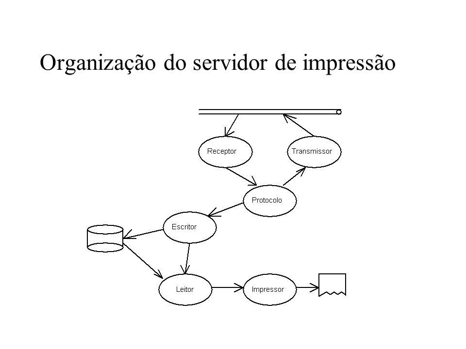 Especificação do paralelismo Primitivas fork join e quit Primitiva fork no sistema Unix: id = fork() if id = 0 then { processamento do filho } else { processamento do pai }