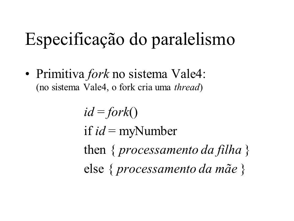 Especificação do paralelismo Primitiva fork no sistema Vale4: (no sistema Vale4, o fork cria uma thread) id = fork() if id = myNumber then { processam