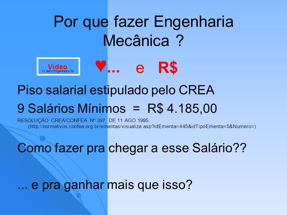 Por que fazer Engenharia Mecânica ? Piso salarial estipulado pelo CREA 9 Salários Mínimos = R$ 4.185,00 RESOLUÇÃO CREA/CONFEA Nº 397, DE 11 AGO 1995.
