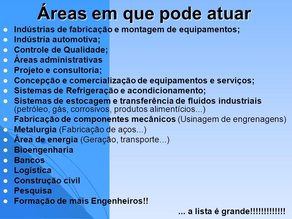 Áreas em que pode atuar Indústrias de fabricação e montagem de equipamentos; Indústria automotiva; Controle de Qualidade; Áreas administrativas Projet