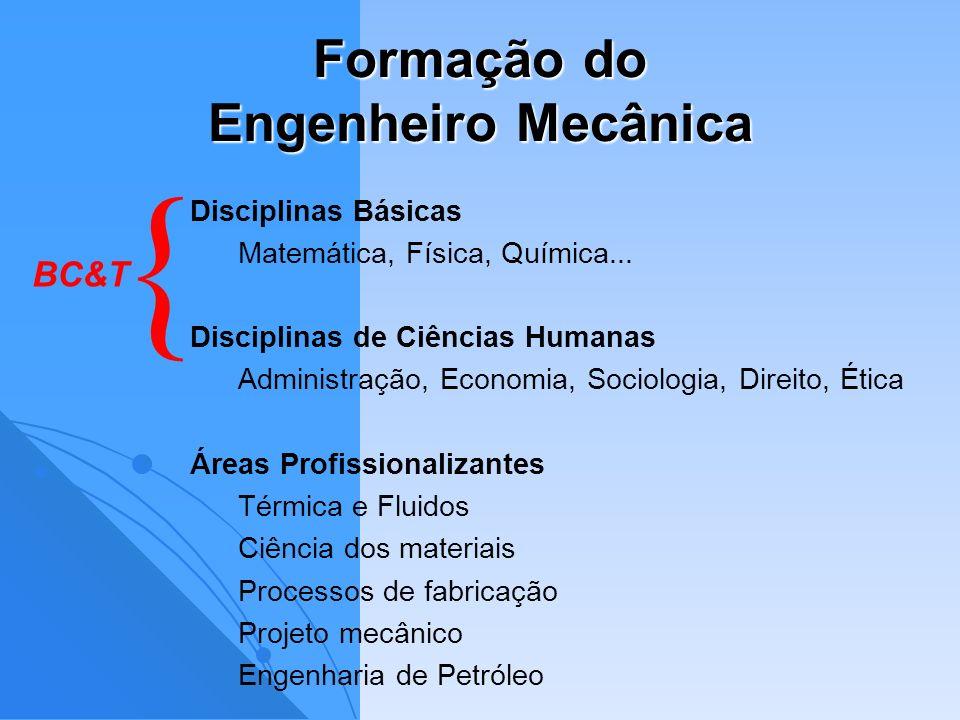 Formação do Engenheiro Mecânica Disciplinas Básicas Matemática, Física, Química... Disciplinas de Ciências Humanas Administração, Economia, Sociologia