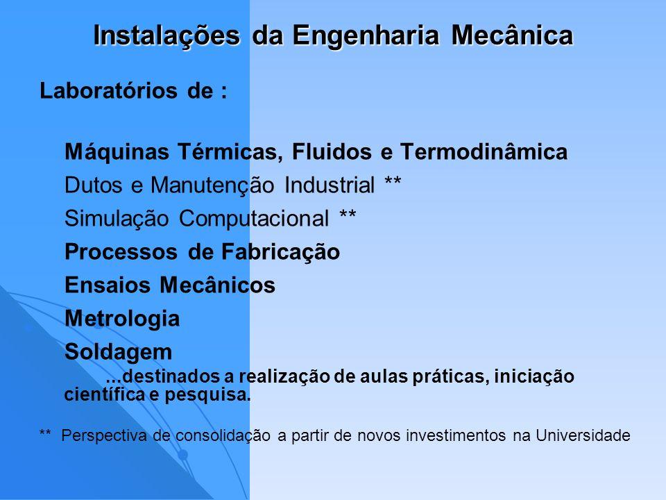 Instalações da Engenharia Mecânica Laboratórios de : Máquinas Térmicas, Fluidos e Termodinâmica Dutos e Manutenção Industrial ** Simulação Computacion