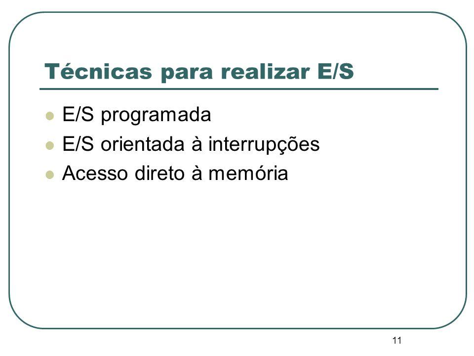 11 Técnicas para realizar E/S E/S programada E/S orientada à interrupções Acesso direto à memória