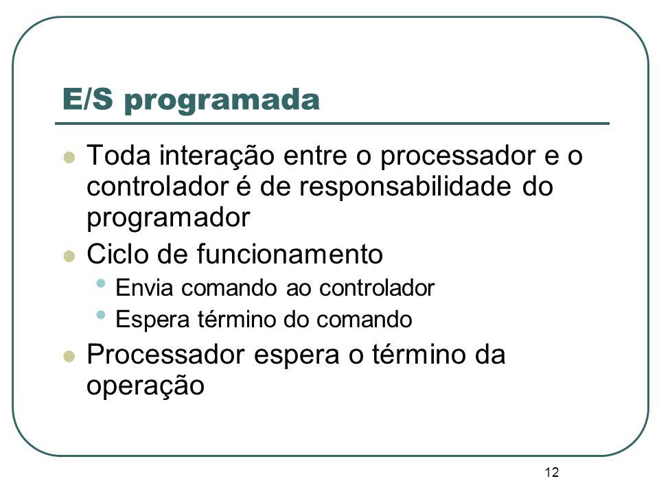 12 E/S programada Toda interação entre o processador e o controlador é de responsabilidade do programador Ciclo de funcionamento Envia comando ao cont