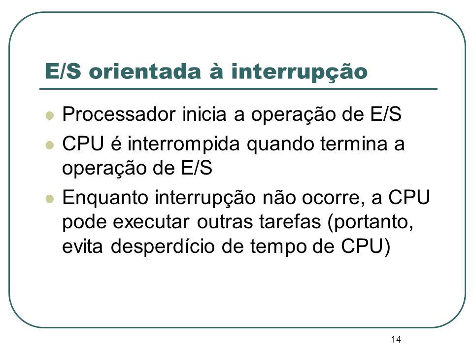 14 E/S orientada à interrupção Processador inicia a operação de E/S CPU é interrompida quando termina a operação de E/S Enquanto interrupção não ocorr