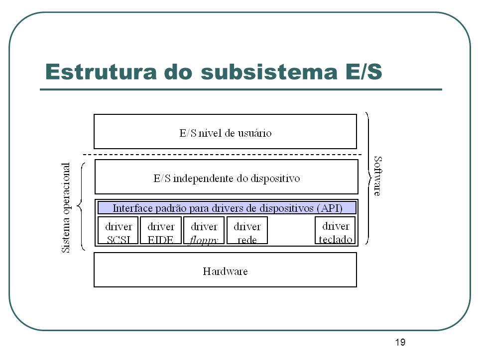 19 Estrutura do subsistema E/S