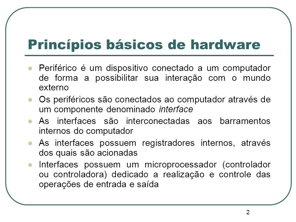2 Princípios básicos de hardware Periférico é um dispositivo conectado a um computador de forma a possibilitar sua interação com o mundo externo Os pe