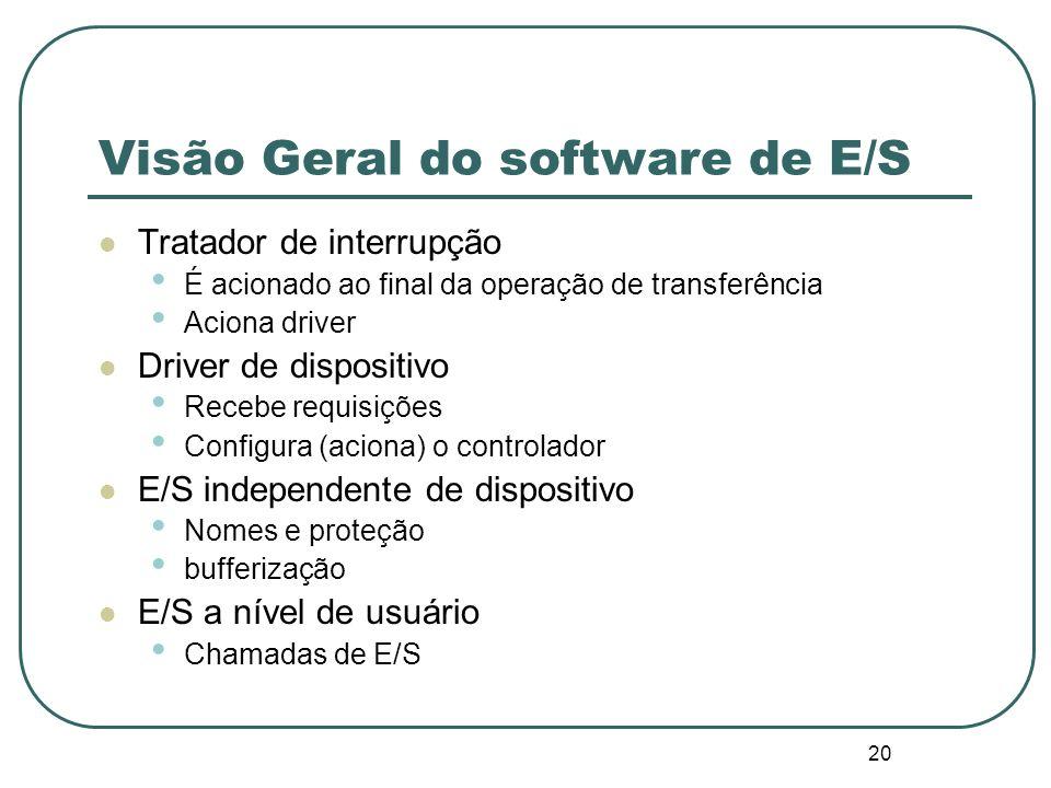 20 Visão Geral do software de E/S Tratador de interrupção É acionado ao final da operação de transferência Aciona driver Driver de dispositivo Recebe