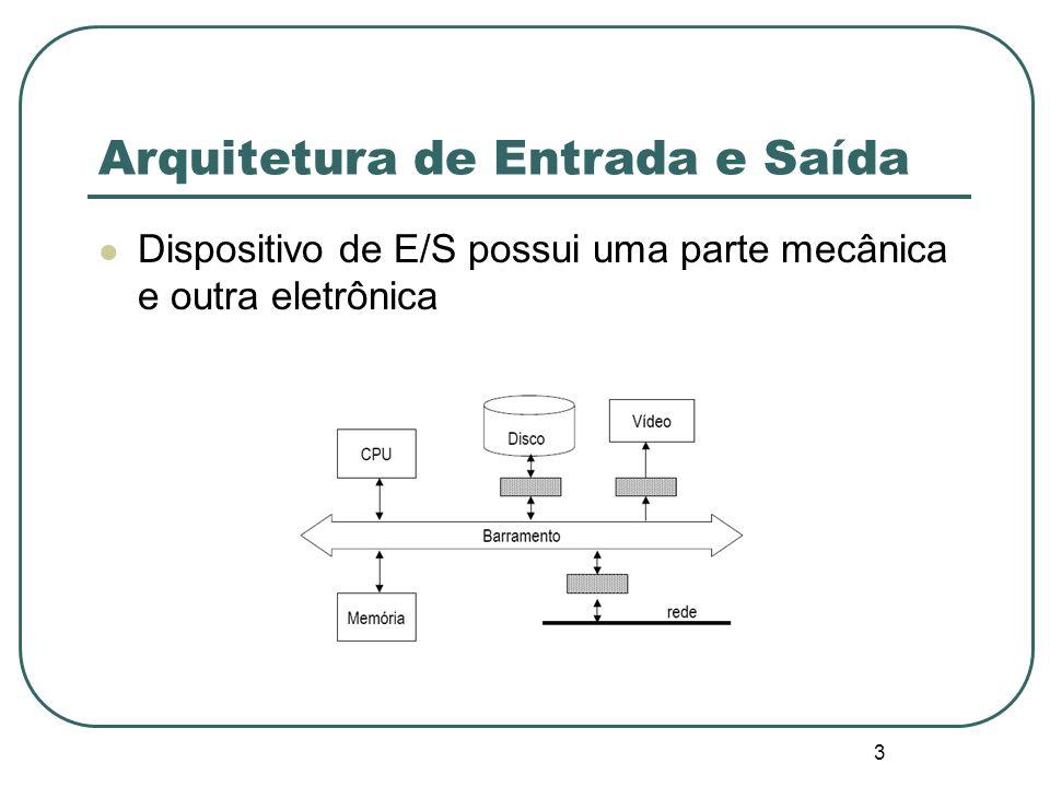 3 Arquitetura de Entrada e Saída Dispositivo de E/S possui uma parte mecânica e outra eletrônica