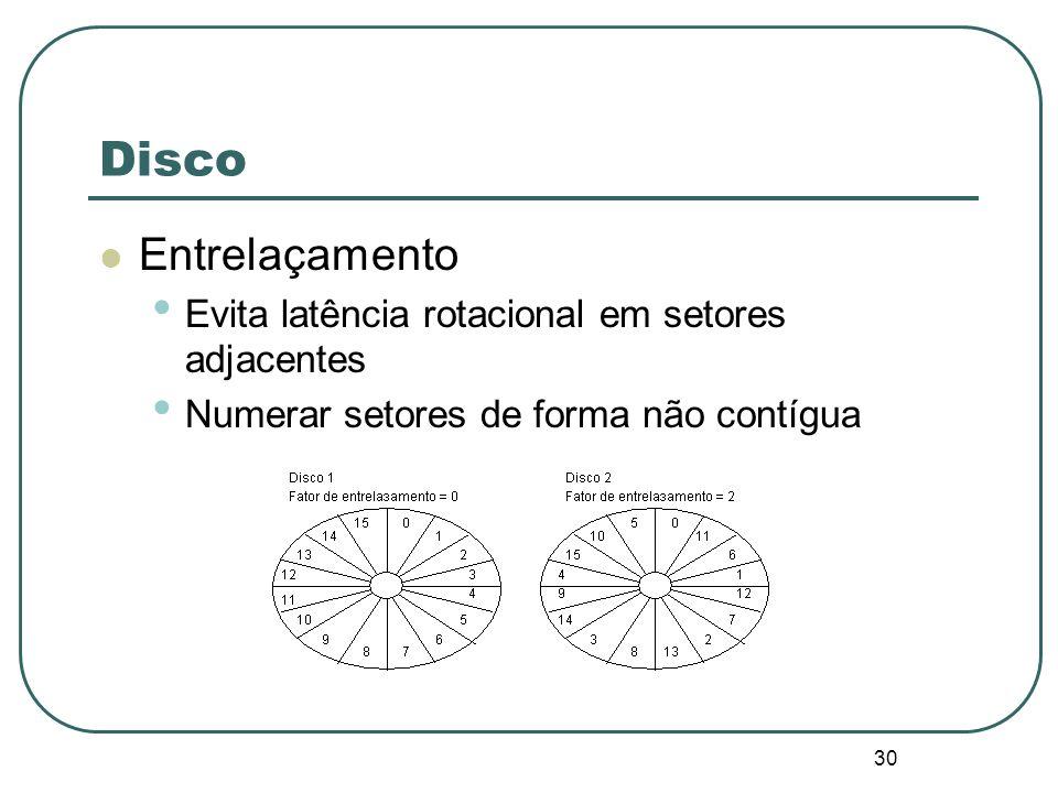 30 Disco Entrelaçamento Evita latência rotacional em setores adjacentes Numerar setores de forma não contígua
