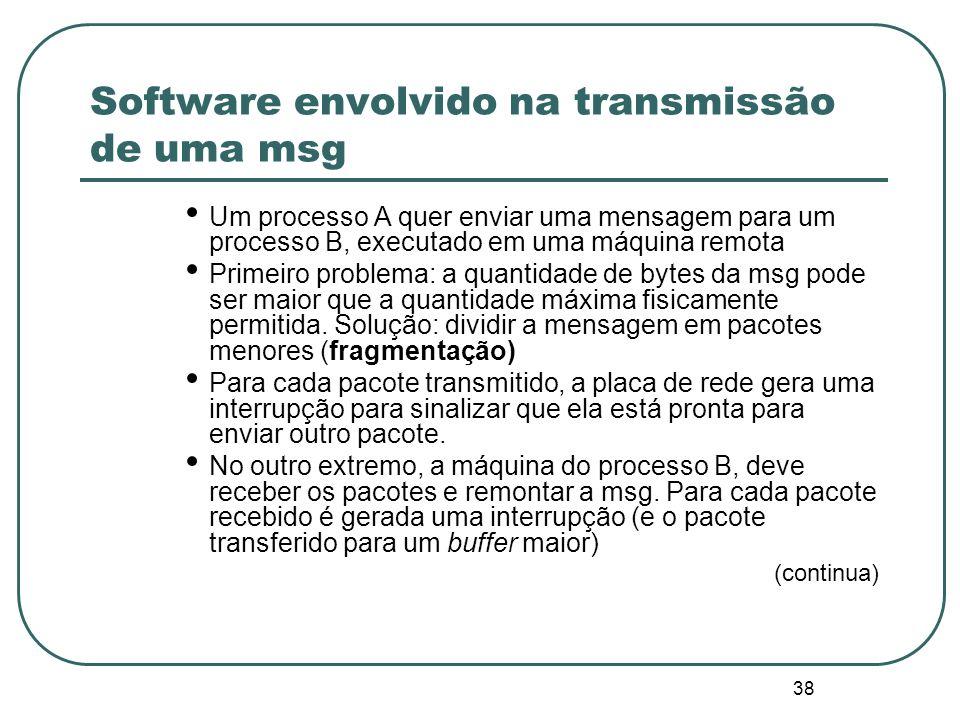 38 Software envolvido na transmissão de uma msg Um processo A quer enviar uma mensagem para um processo B, executado em uma máquina remota Primeiro pr