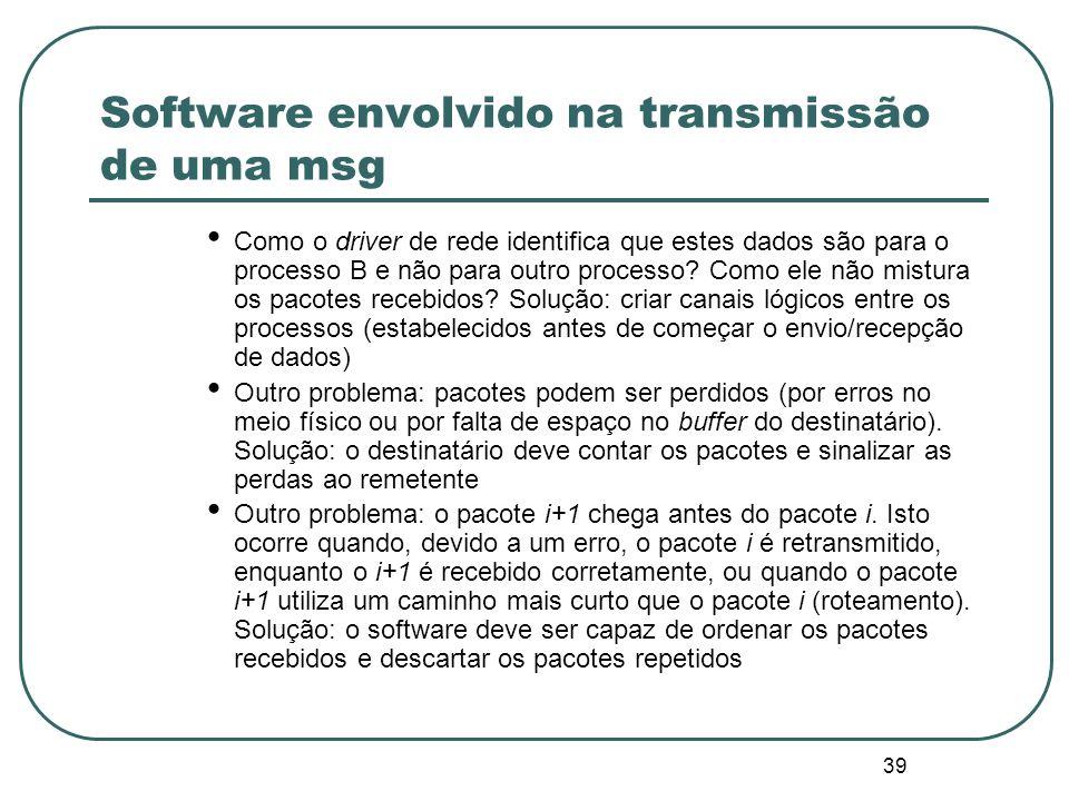 39 Software envolvido na transmissão de uma msg Como o driver de rede identifica que estes dados são para o processo B e não para outro processo? Como
