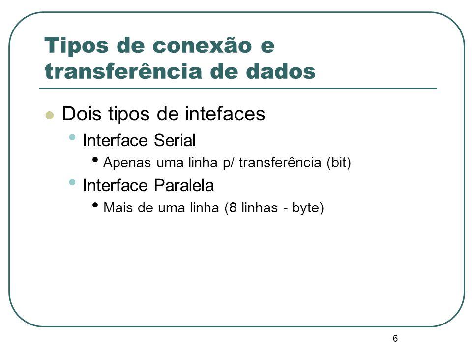 6 Tipos de conexão e transferência de dados Dois tipos de intefaces Interface Serial Apenas uma linha p/ transferência (bit) Interface Paralela Mais d