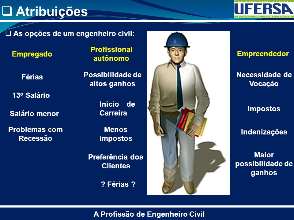 Atribuições A Profissão de Engenheiro Civil As opções de um engenheiro civil: Empregado 13 o Salário Salário menor Problemas com Recessão Profissional