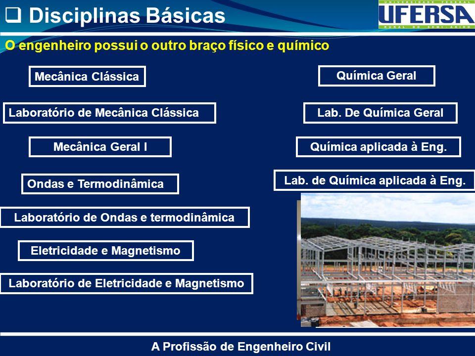 Disciplinas Básicas A Profissão de Engenheiro Civil Mecânica Clássica Laboratório de Mecânica Clássica Ondas e Termodinâmica Mecânica Geral I Laborató