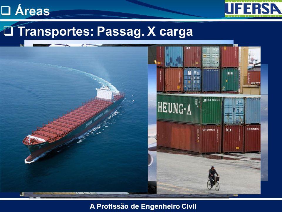 Áreas A Profissão de Engenheiro Civil Transportes: Passag. X carga