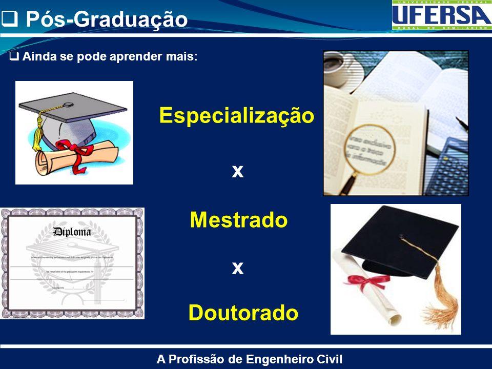 Pós-Graduação A Profissão de Engenheiro Civil Mestrado Especialização Doutorado x x Ainda se pode aprender mais: