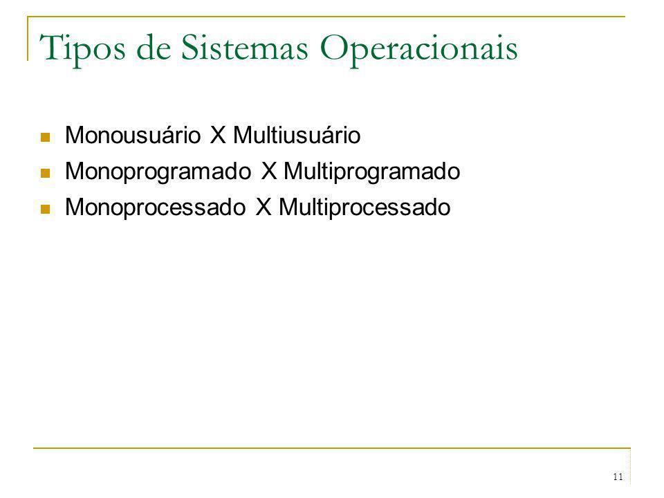 11 Tipos de Sistemas Operacionais Monousuário X Multiusuário Monoprogramado X Multiprogramado Monoprocessado X Multiprocessado