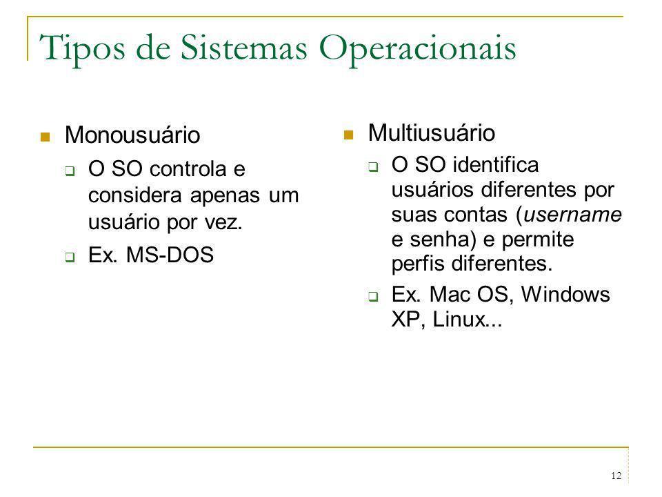 Tipos de Sistemas Operacionais Monousuário O SO controla e considera apenas um usuário por vez. Ex. MS-DOS Multiusuário O SO identifica usuários difer