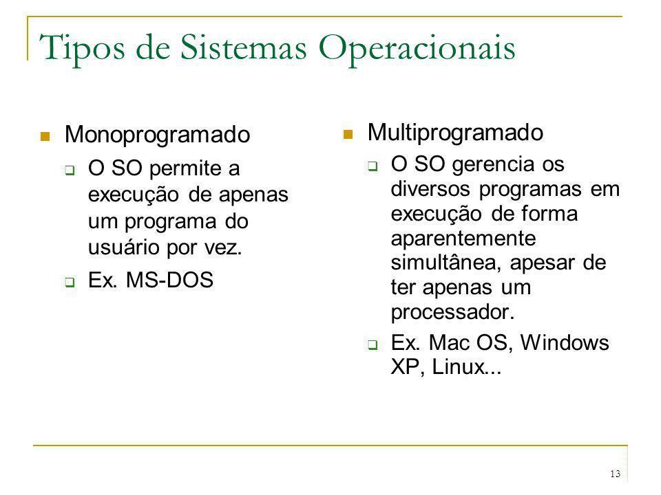 Tipos de Sistemas Operacionais Monoprogramado O SO permite a execução de apenas um programa do usuário por vez. Ex. MS-DOS Multiprogramado O SO gerenc