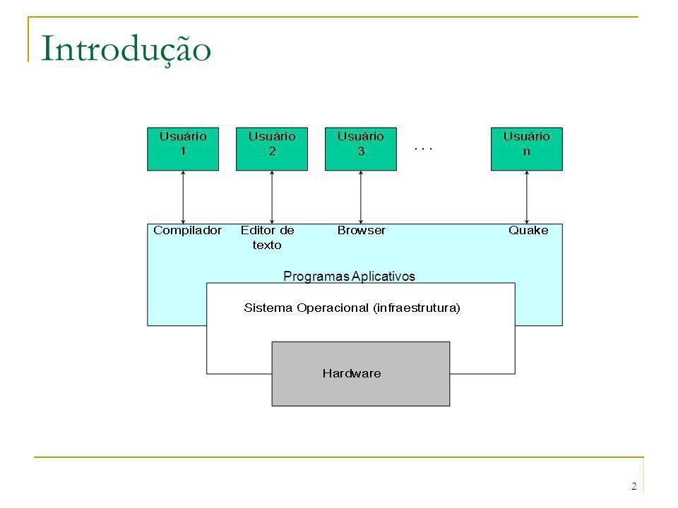 2 Introdução Programas Aplicativos