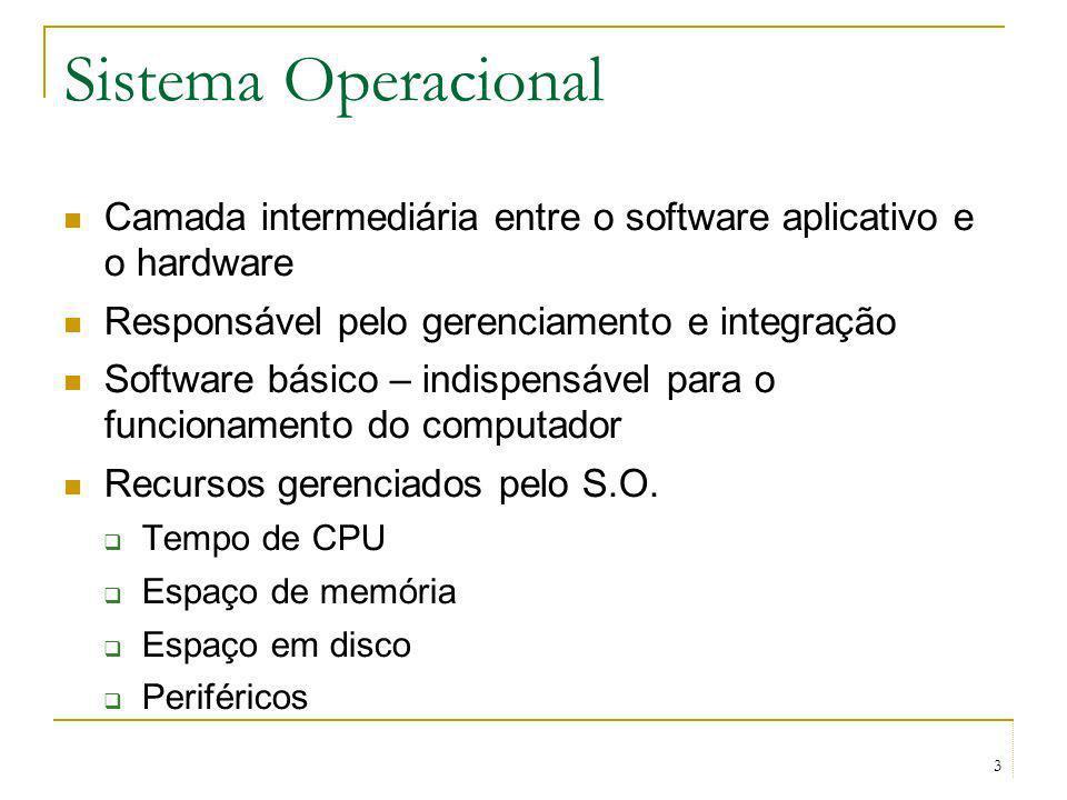 3 Sistema Operacional Camada intermediária entre o software aplicativo e o hardware Responsável pelo gerenciamento e integração Software básico – indi