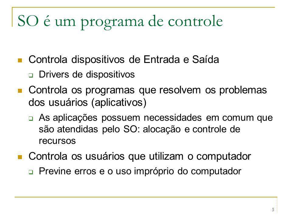 5 SO é um programa de controle Controla dispositivos de Entrada e Saída Drivers de dispositivos Controla os programas que resolvem os problemas dos us