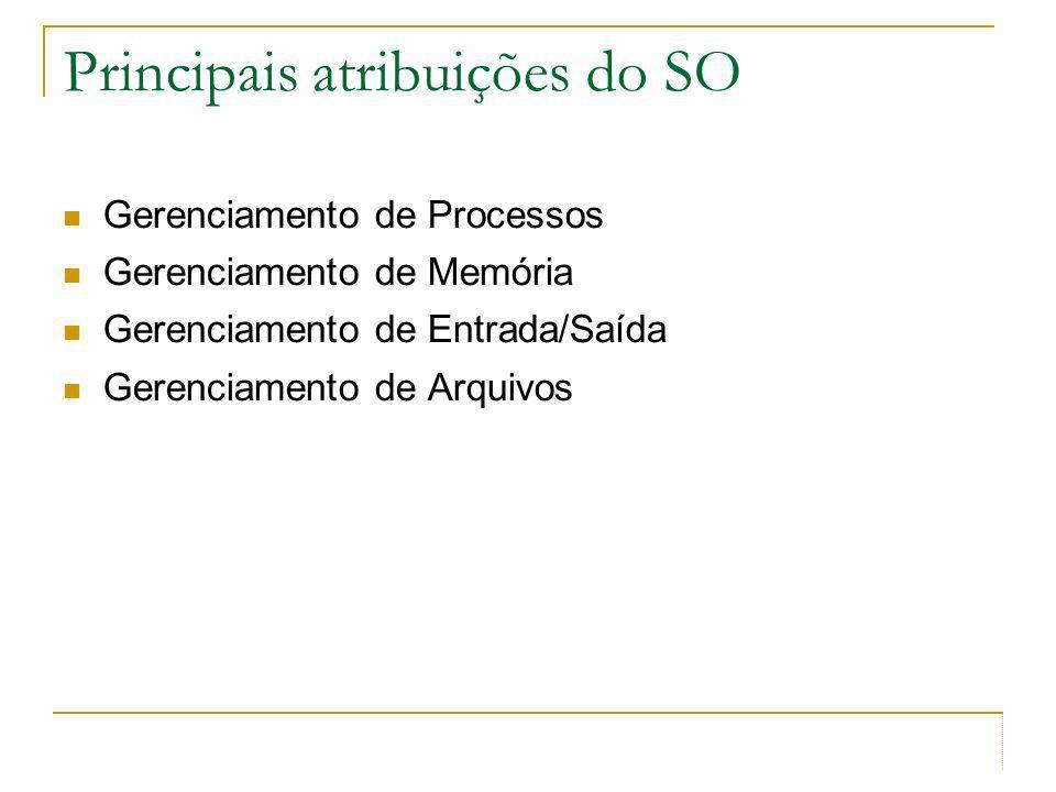 Principais atribuições do SO Gerenciamento de Processos Gerenciamento de Memória Gerenciamento de Entrada/Saída Gerenciamento de Arquivos