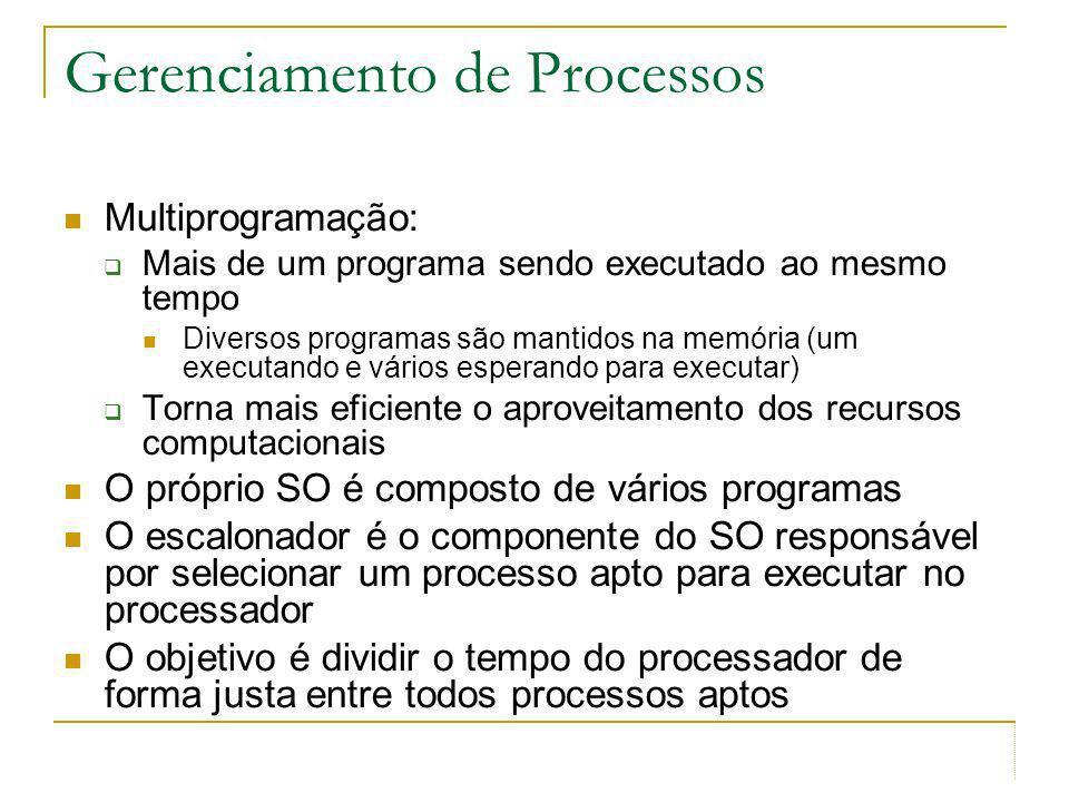 Gerenciamento de Processos Multiprogramação: Mais de um programa sendo executado ao mesmo tempo Diversos programas são mantidos na memória (um executa