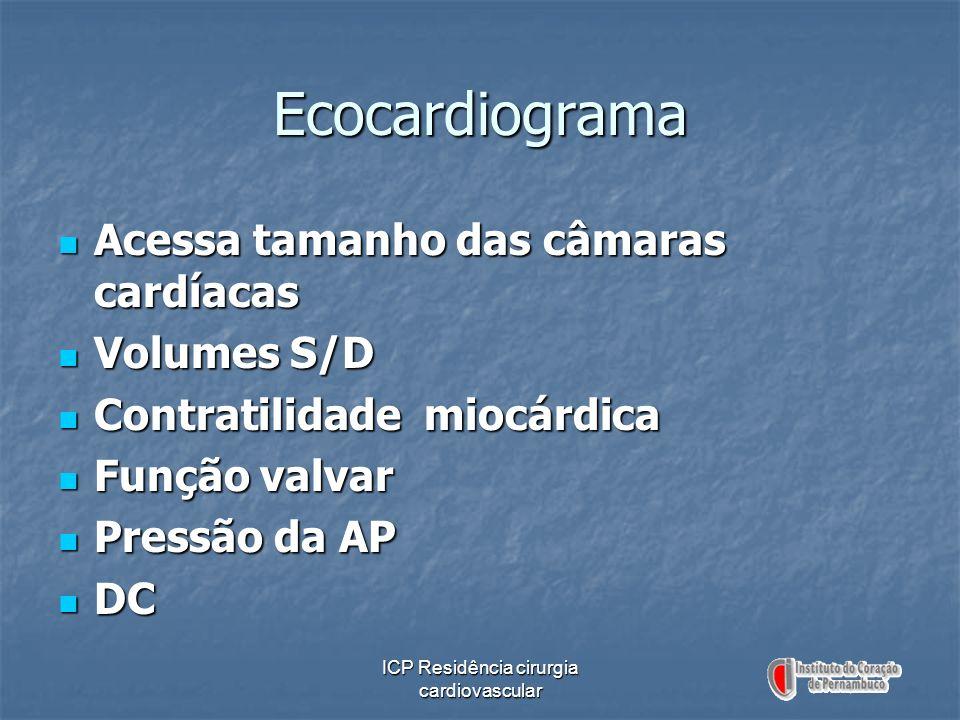 ICP Residência cirurgia cardiovascular Ecocardiograma Acessa tamanho das câmaras cardíacas Acessa tamanho das câmaras cardíacas Volumes S/D Volumes S/