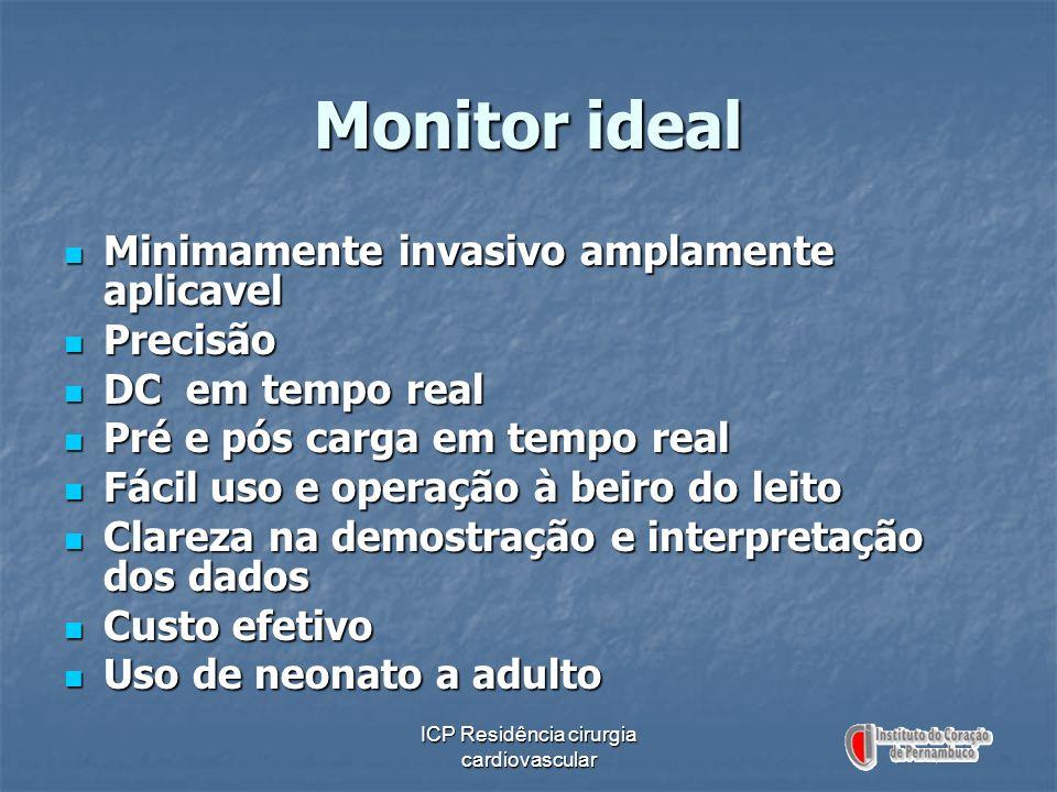 ICP Residência cirurgia cardiovascular Monitor ideal Minimamente invasivo amplamente aplicavel Minimamente invasivo amplamente aplicavel Precisão Prec