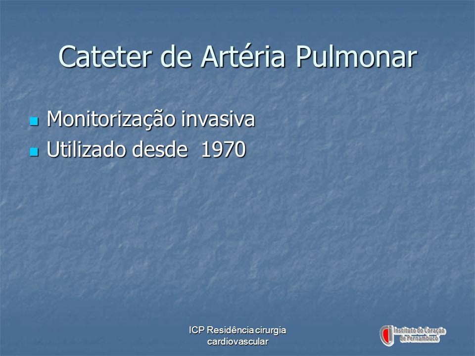 ICP Residência cirurgia cardiovascular Cateter de Artéria Pulmonar Monitorização invasiva Monitorização invasiva Utilizado desde 1970 Utilizado desde