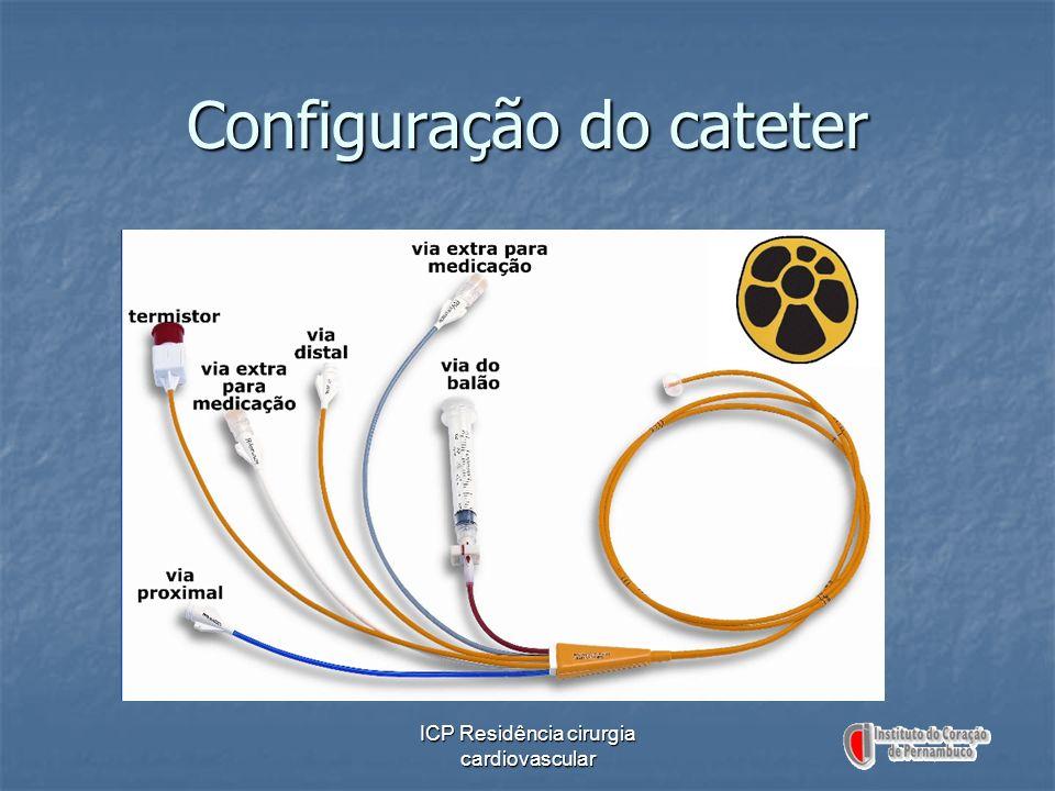 ICP Residência cirurgia cardiovascular Configuração do cateter