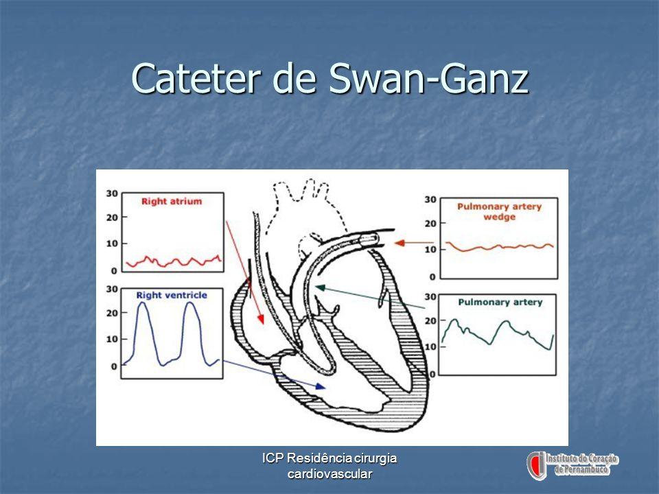 ICP Residência cirurgia cardiovascular Cateter de Swan-Ganz