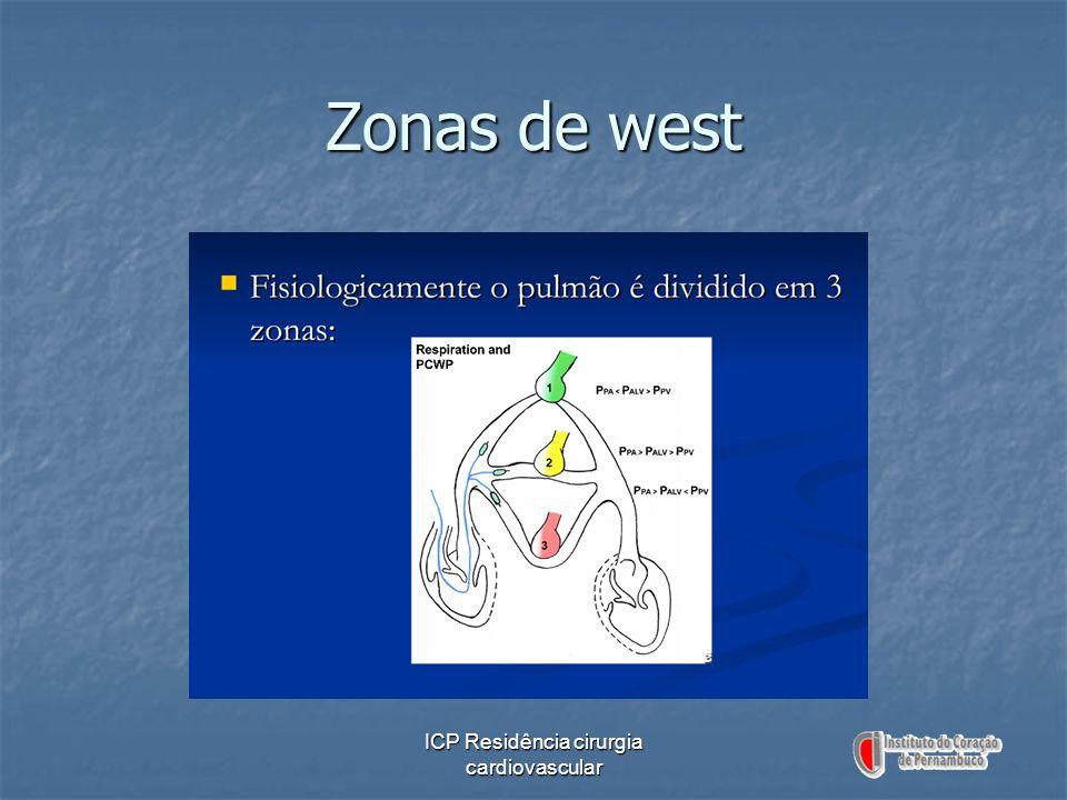 ICP Residência cirurgia cardiovascular Zonas de west