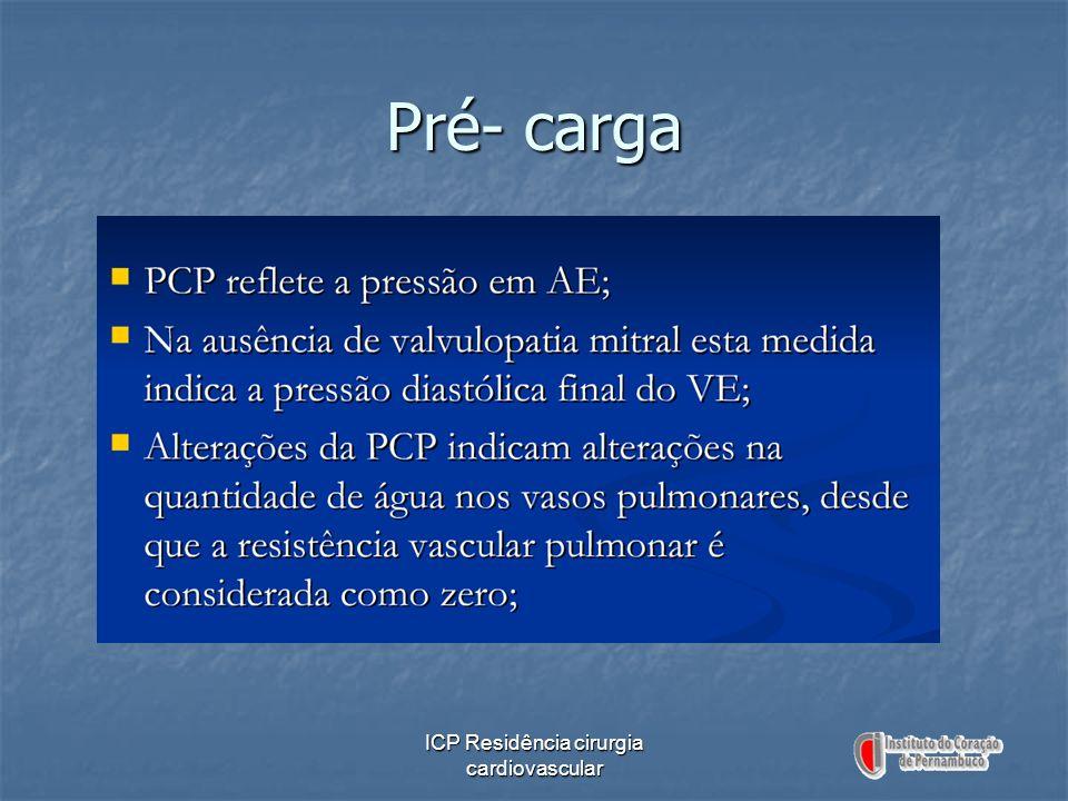 ICP Residência cirurgia cardiovascular Pré- carga