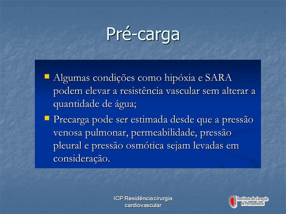 ICP Residência cirurgia cardiovascular Pré-carga