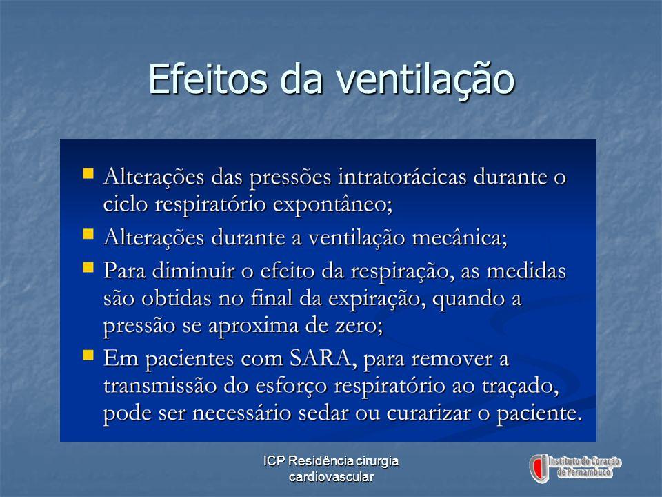 Efeitos da ventilação
