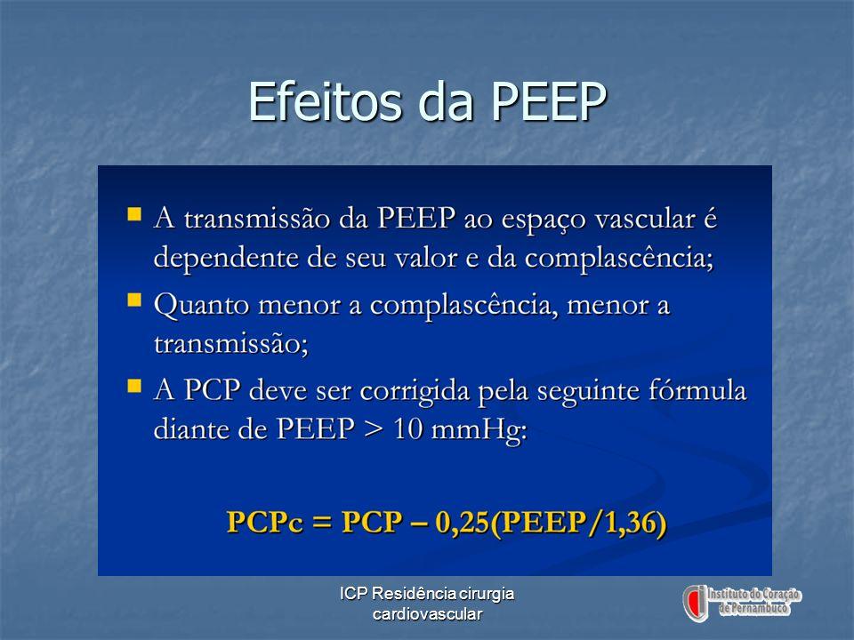 ICP Residência cirurgia cardiovascular Efeitos da PEEP