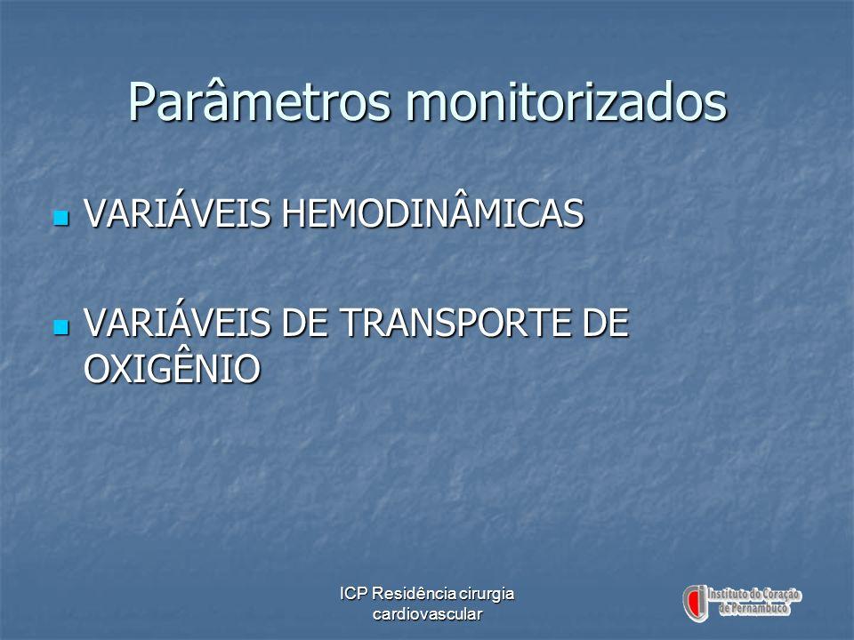 ICP Residência cirurgia cardiovascular Parâmetros monitorizados VARIÁVEIS HEMODINÂMICAS VARIÁVEIS HEMODINÂMICAS VARIÁVEIS DE TRANSPORTE DE OXIGÊNIO VA