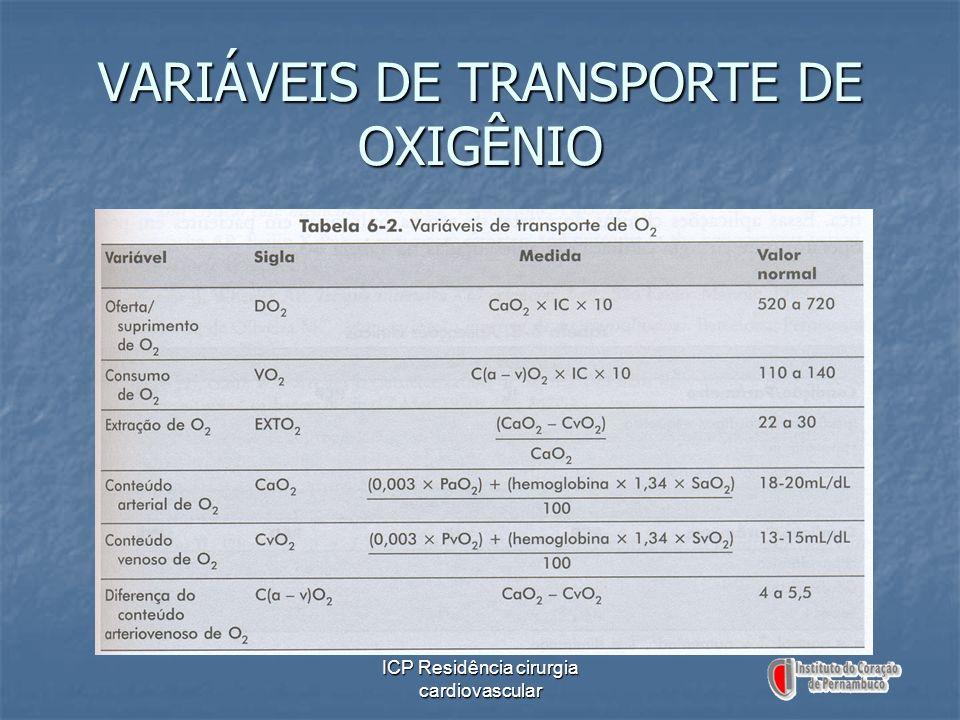 ICP Residência cirurgia cardiovascular VARIÁVEIS DE TRANSPORTE DE OXIGÊNIO