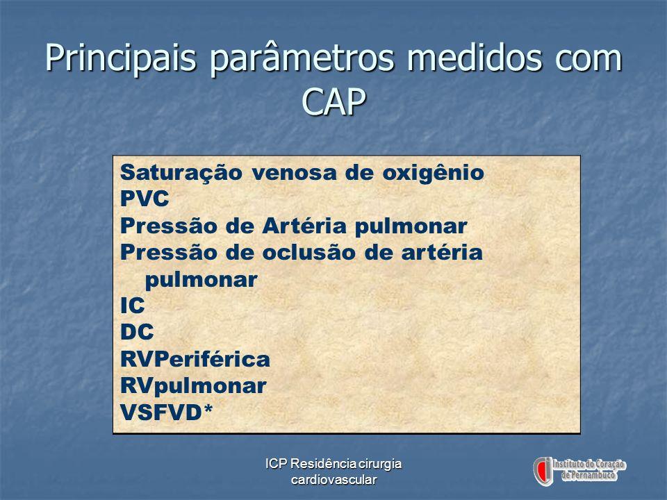 ICP Residência cirurgia cardiovascular Saturação venosa de oxigênio PVC Pressão de Artéria pulmonar Pressão de oclusão de artéria pulmonar IC DC RVPer