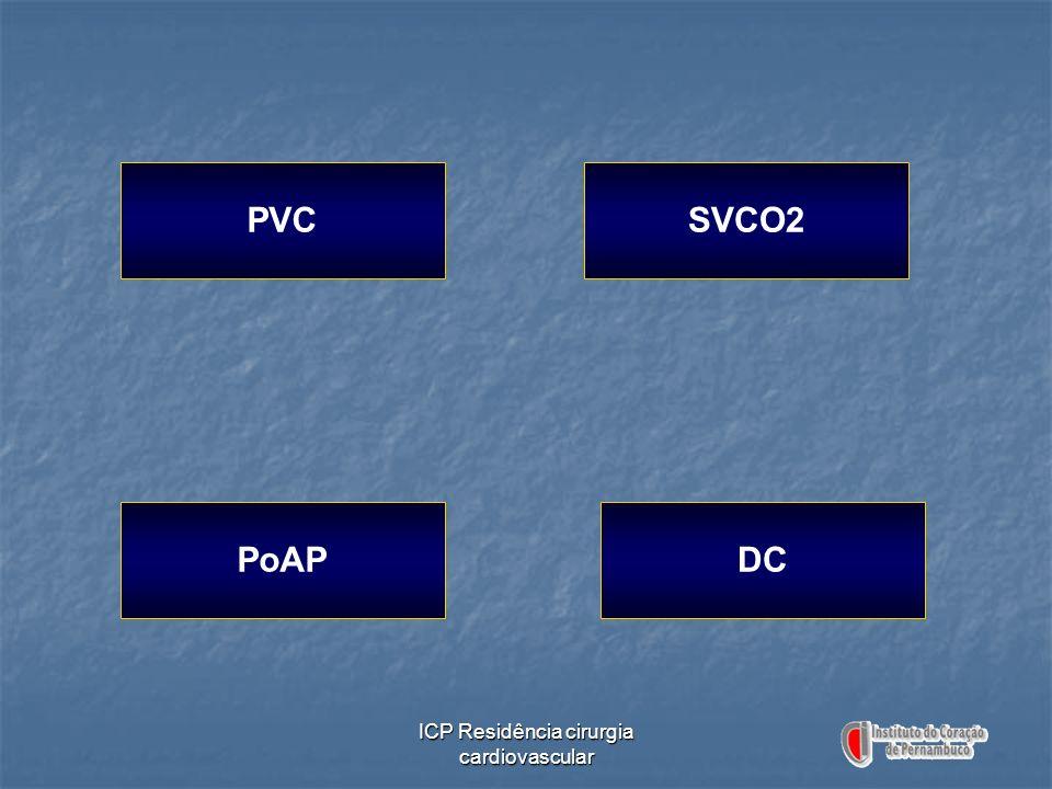 ICP Residência cirurgia cardiovascular PVCSVCO2 PoAPDC