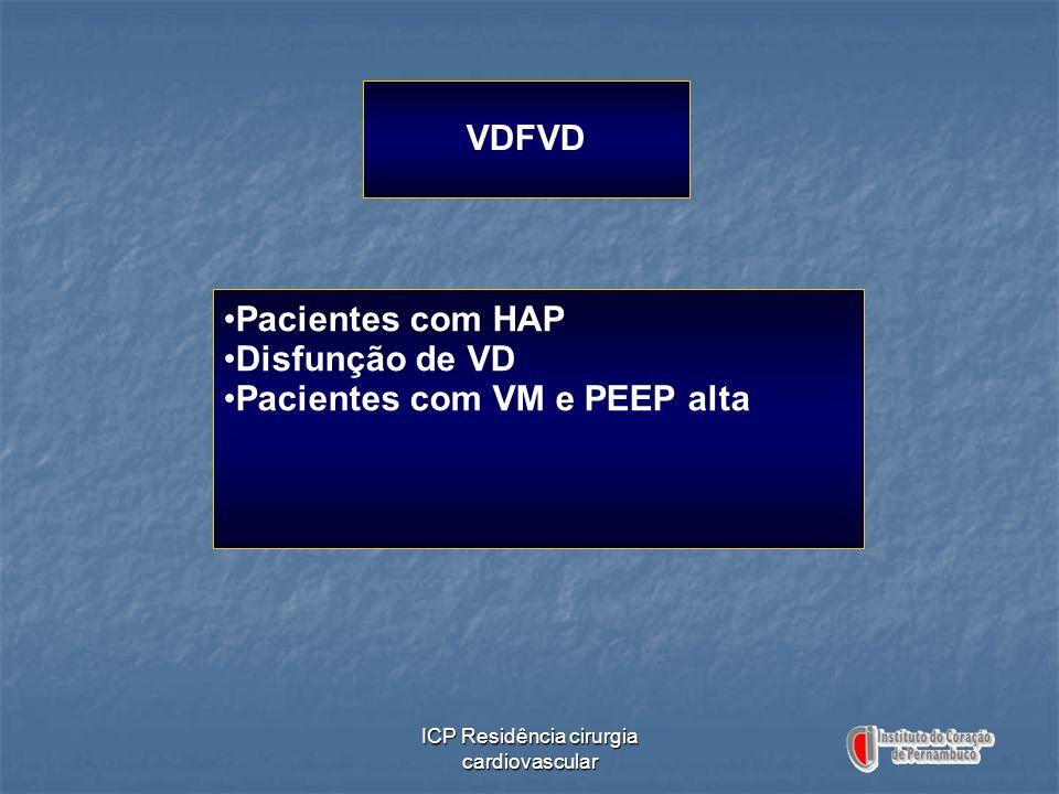 ICP Residência cirurgia cardiovascular Pacientes com HAP Disfunção de VD Pacientes com VM e PEEP alta VDFVD