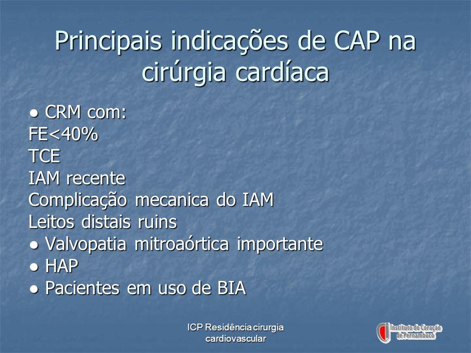ICP Residência cirurgia cardiovascular Principais indicações de CAP na cirúrgia cardíaca CRM com: CRM com:FE<40%TCE IAM recente Complicação mecanica d